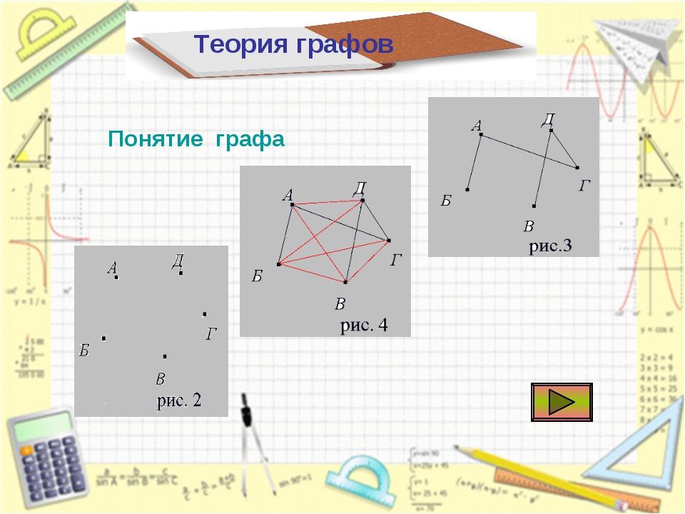Теория графов Понятие графа