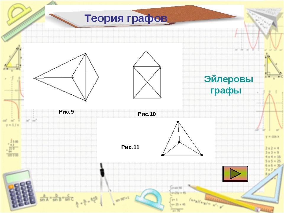 Теория графов Эйлеровы графы Рис.9 Рис.10 Рис.11