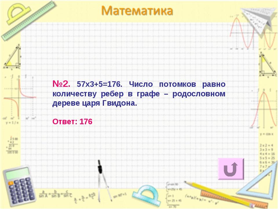 №2. 57х3+5=176. Число потомков равно количеству ребер в графе – родословном д...