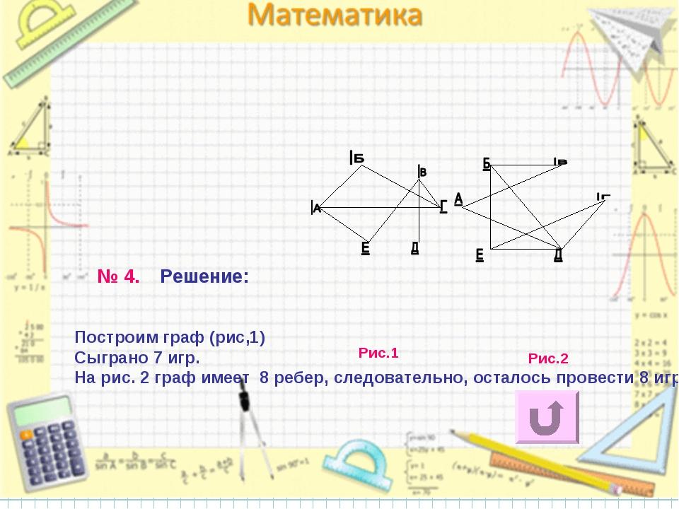Построим граф (рис,1) Сыграно 7 игр. На рис. 2 граф имеет 8 ребер, следовател...
