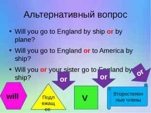Альтернативный вопрос Will you go to England by ship or by plane? Will you go