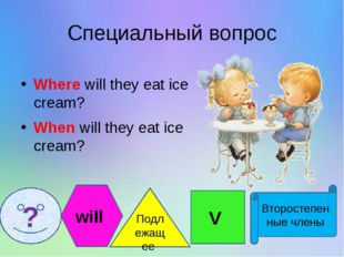 Специальный вопрос Where will they eat ice cream? When will they eat ice crea