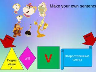 Подлежащее V Второстепенные члены пароль пароль will Make your own sentences