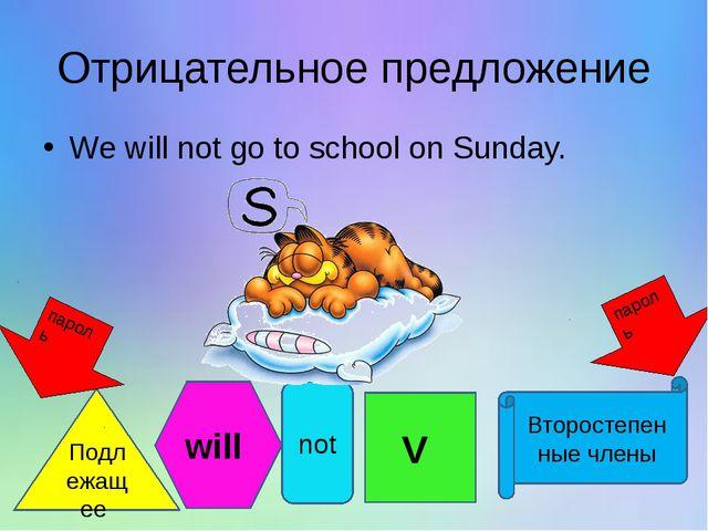 Отрицательное предложение We will not go to school on Sunday. not Подлежащее...