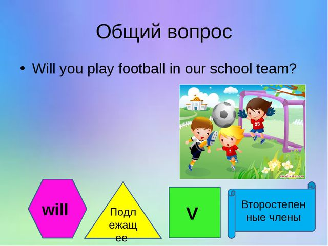 Общий вопрос Will you play football in our school team? will Подлежащее V Вто...