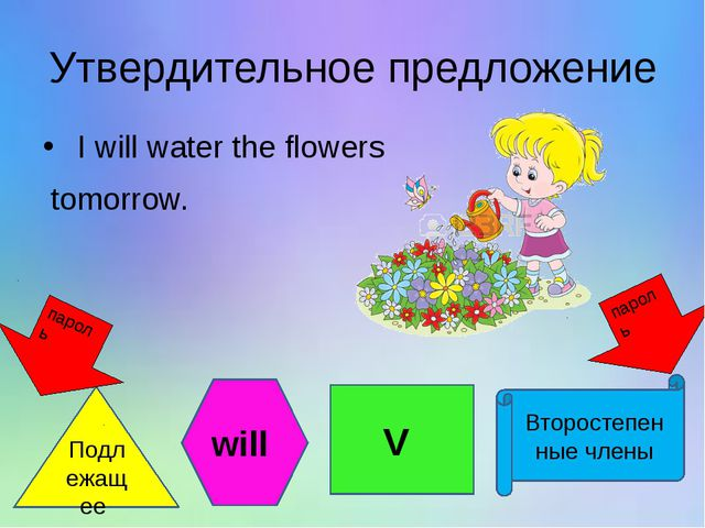Утвердительное предложение I will water the flowers tomorrow. Подлежащее will...