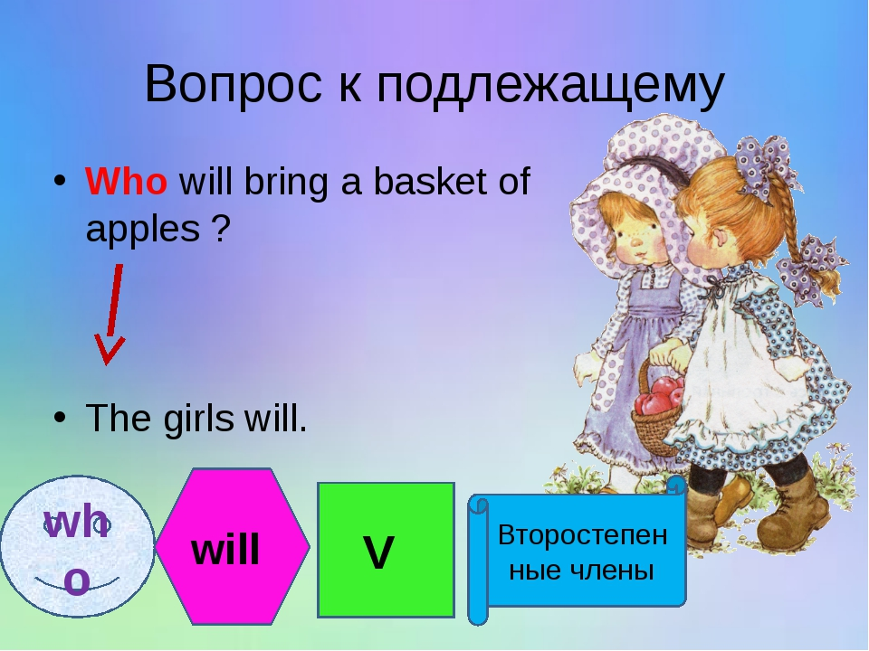 Вопрос к подлежащему Who will bring a basket of apples ? The girls will. who...