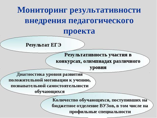 Мониторинг результативности внедрения педагогического проекта Результат ЕГЭ К...