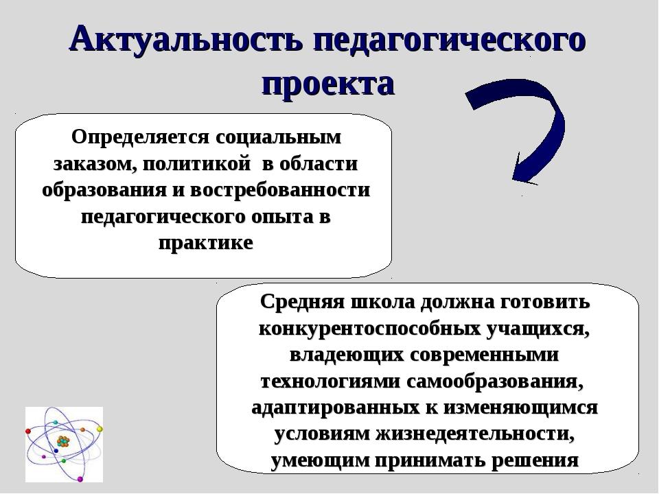 Актуальность педагогического проекта