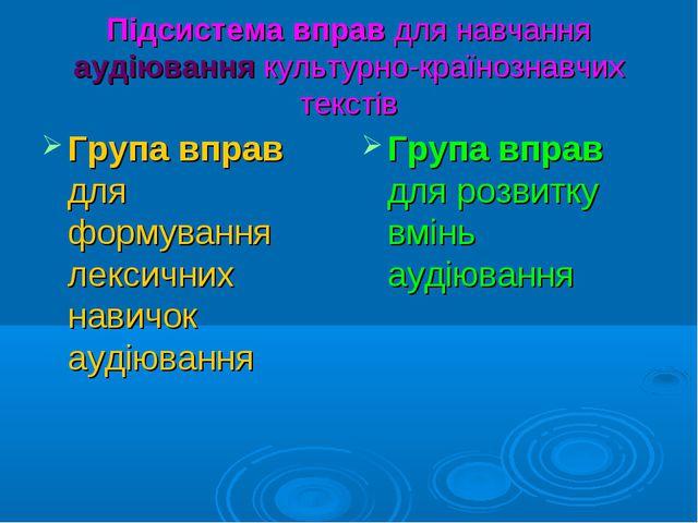 Підсистема вправ для навчання аудіювання культурно-країнознавчих текстів Груп...