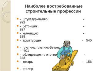 Наиболее востребованные строительные профессии - штукатур-маляр - 992 - б