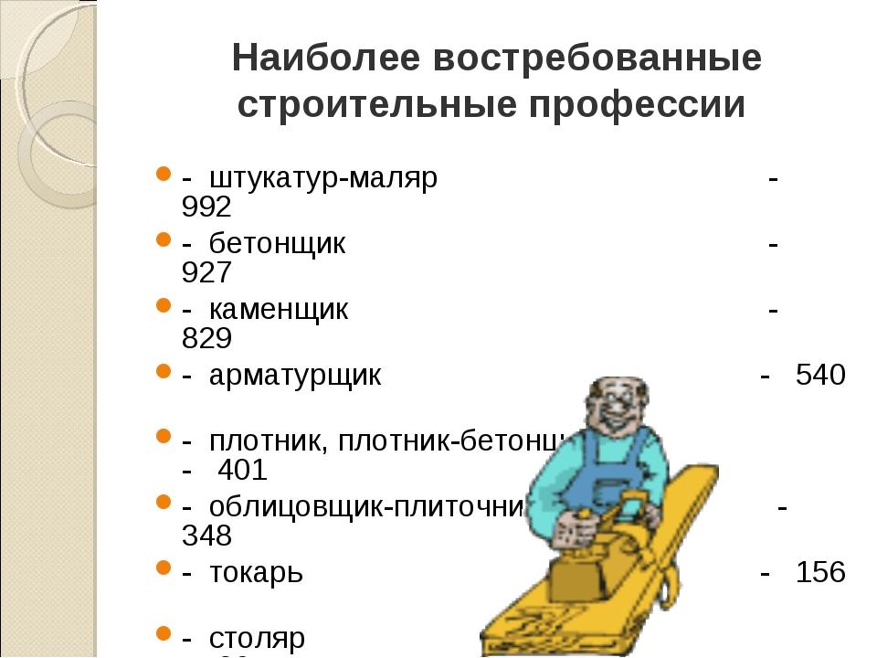 Наиболее востребованные строительные профессии - штукатур-маляр - 992 - б...