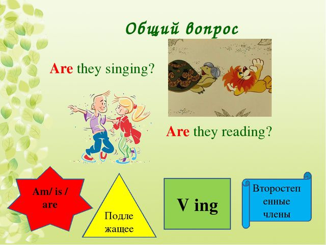 Общий вопрос Are they singing? Are they reading? Am/ is / are Подлежащее V in...