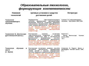 Образовательные технологии, формирующие компетентности Названия технологий Ц