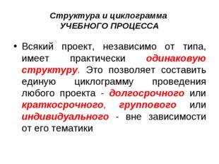 Структура и циклограмма УЧЕБНОГО ПРОЦЕССА Всякий проект, независимо от типа,