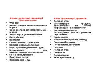 Формы продуктов проектной деятельности: Web-сайт Анализ данных социологическо