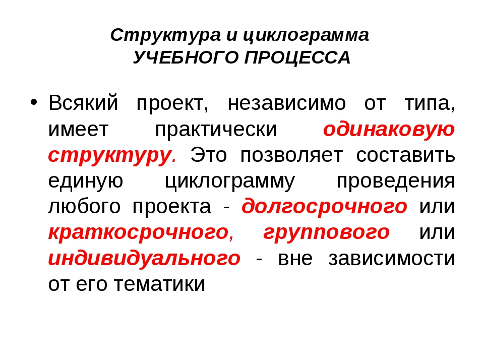 Структура и циклограмма УЧЕБНОГО ПРОЦЕССА Всякий проект, независимо от типа,...