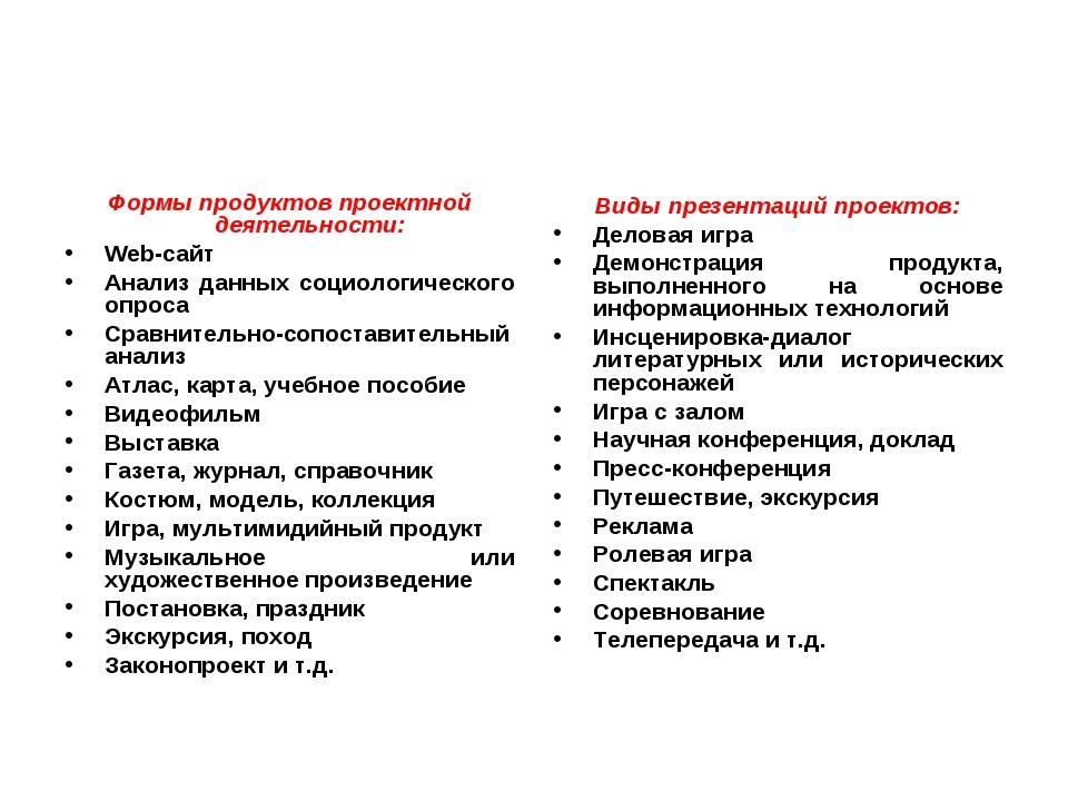 Формы продуктов проектной деятельности: Web-сайт Анализ данных социологическо...