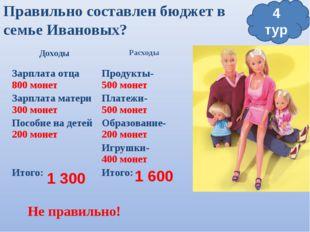 Правильно составлен бюджет в семье Ивановых? 1 300 1 600 4 тур Не правильно!