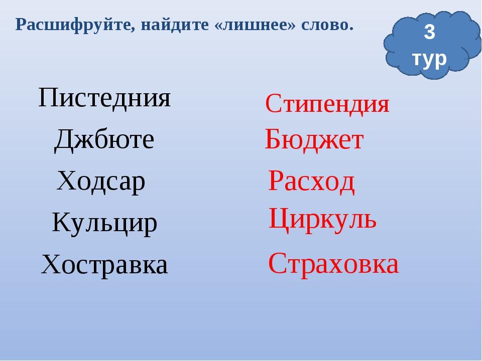 Расшифруйте, найдите «лишнее» слово. Пистедния Джбюте Ходсар Кульцир Хостравк...