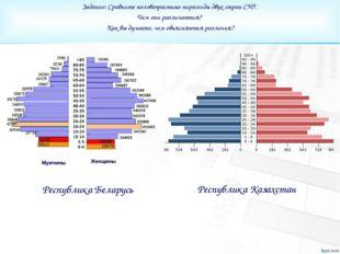 Республика Беларусь Республика Казахстан Задание: Сравните половозрастные пир