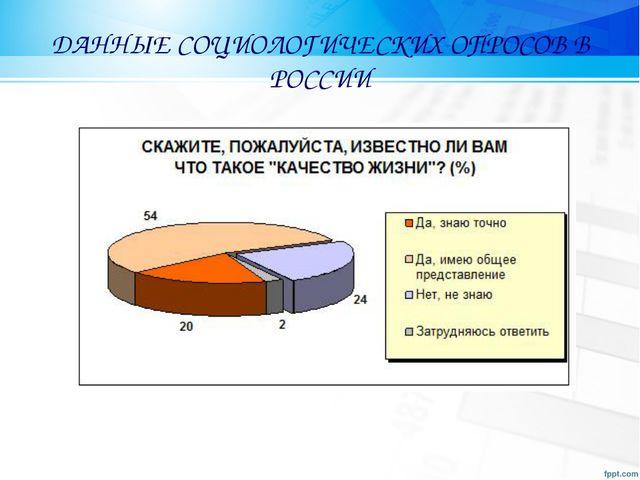 ДАННЫЕ СОЦИОЛОГИЧЕСКИХ ОПРОСОВ В РОССИИ