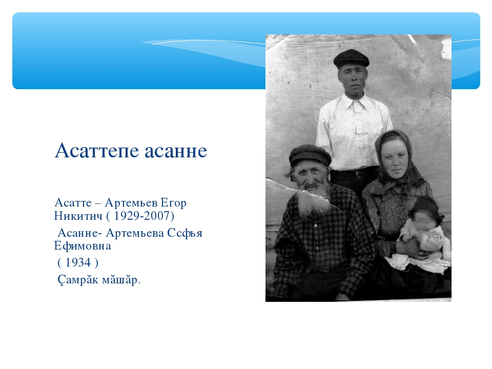 Асатте – Артемьев Егор Никитич ( 1929-2007) Асанне- Артемьева Ссфья Ефимовна...