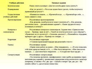 Учебные действияТиповые задания ЦелеполаганияПоиск ответа на вопрос «Для че