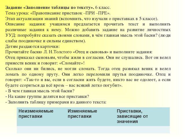 Задание «Заполнение таблицы по тексту».6 класс. Тема урока: «Правописание пр...