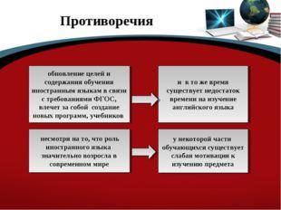 Противоречия обновление целей и содержания обучения иностранным языкам в связ