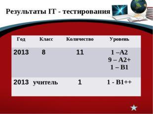 Результаты IT - тестирования ГодКлассКоличествоУровень 20138 111 –А2 9