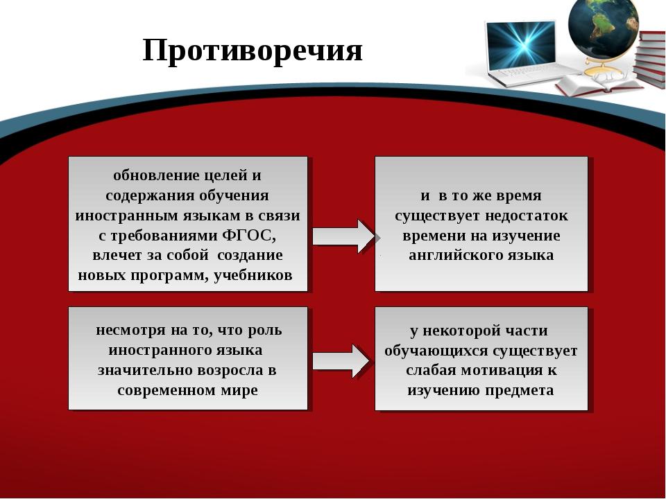 Противоречия обновление целей и содержания обучения иностранным языкам в связ...