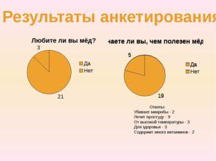 Результаты анкетирования Ответы: Убивает микробы - 2 Лечит простуду - 9 От вы