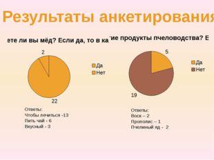 Результаты анкетирования Ответы: Чтобы лечиться -13 Пить чай - 6 Вкусный - 3