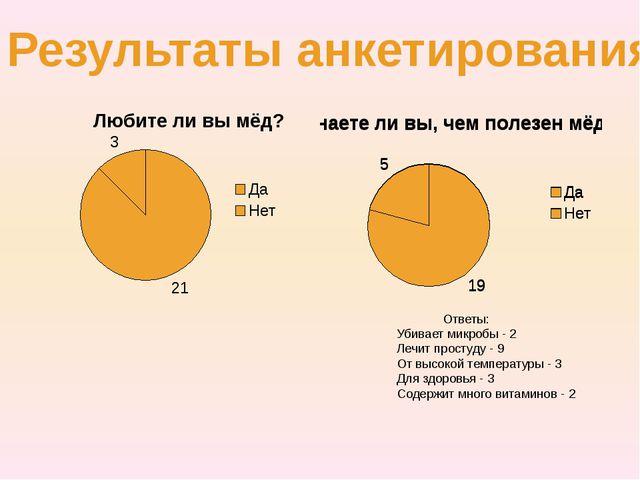 Результаты анкетирования Ответы: Убивает микробы - 2 Лечит простуду - 9 От вы...