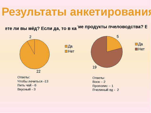 Результаты анкетирования Ответы: Чтобы лечиться -13 Пить чай - 6 Вкусный - 3...