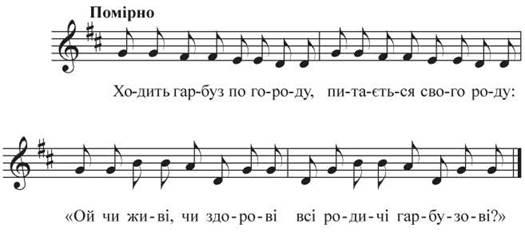 http://subject.com.ua/lesson/music/1klas/1klas.files/image017.jpg