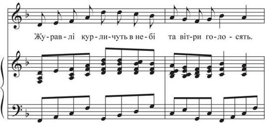 http://subject.com.ua/lesson/music/1klas/1klas.files/image013.jpg