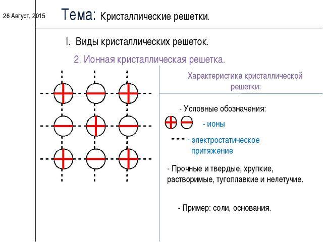 * Тема: Кристаллические решетки. I. Виды кристаллических решеток. 2. Ионная к...