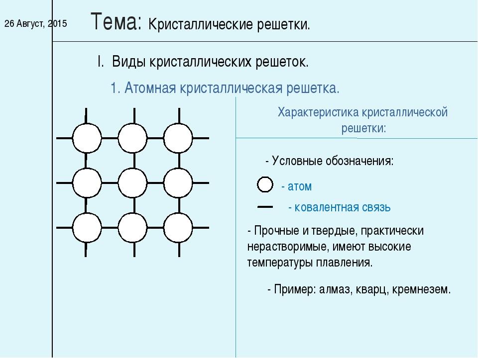 * Тема: Кристаллические решетки. I. Виды кристаллических решеток. 1. Атомная...