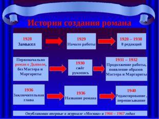 История создания романа 1928 Замысел 1929 Начало работы 1928 – 1938 8 редакци