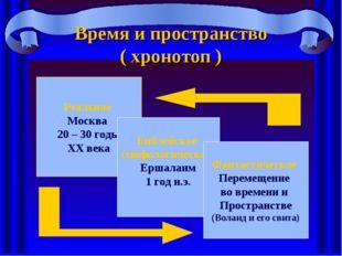 Время и пространство ( хронотоп ) Реальное Москва 20 – 30 годы ХХ века Библей