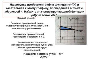 На рисунке изображен график функции y=f(x) и касательная к этому графику, пр
