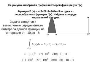 На рисунке изображён график некоторой функции y = f (x).  Функция F (x) = –x