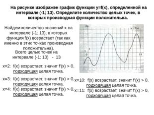 На рисунке изображен график функции y=f(x), определенной на интервале (-1; 1