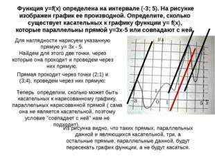 Функция y=f(x) определена на интервале (-3; 5). На рисунке изображен график