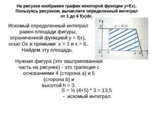 На рисунке изображен график некоторой функции y=f(x). Пользуясь рисунком, выч