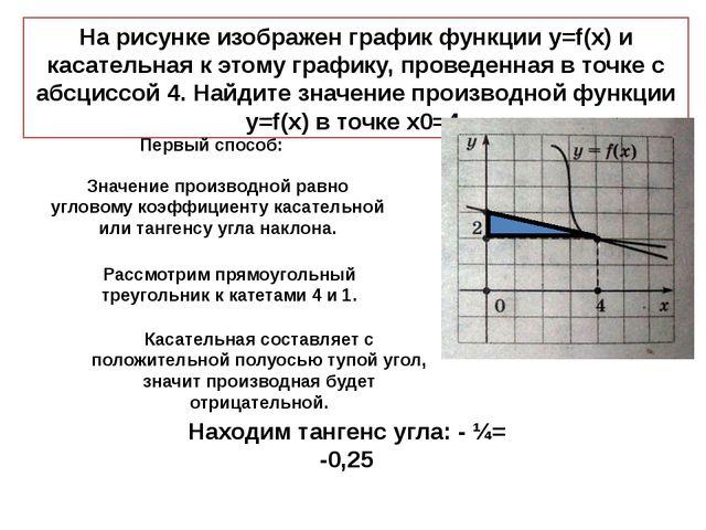 На рисунке изображен график функции y=f(x) и касательная к этому графику, пр...