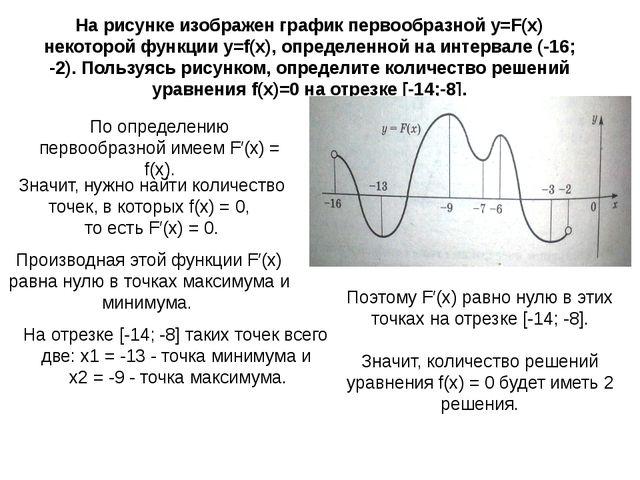 На рисунке изображен график первообразной y=F(x) некоторой функции y=f(x), оп...