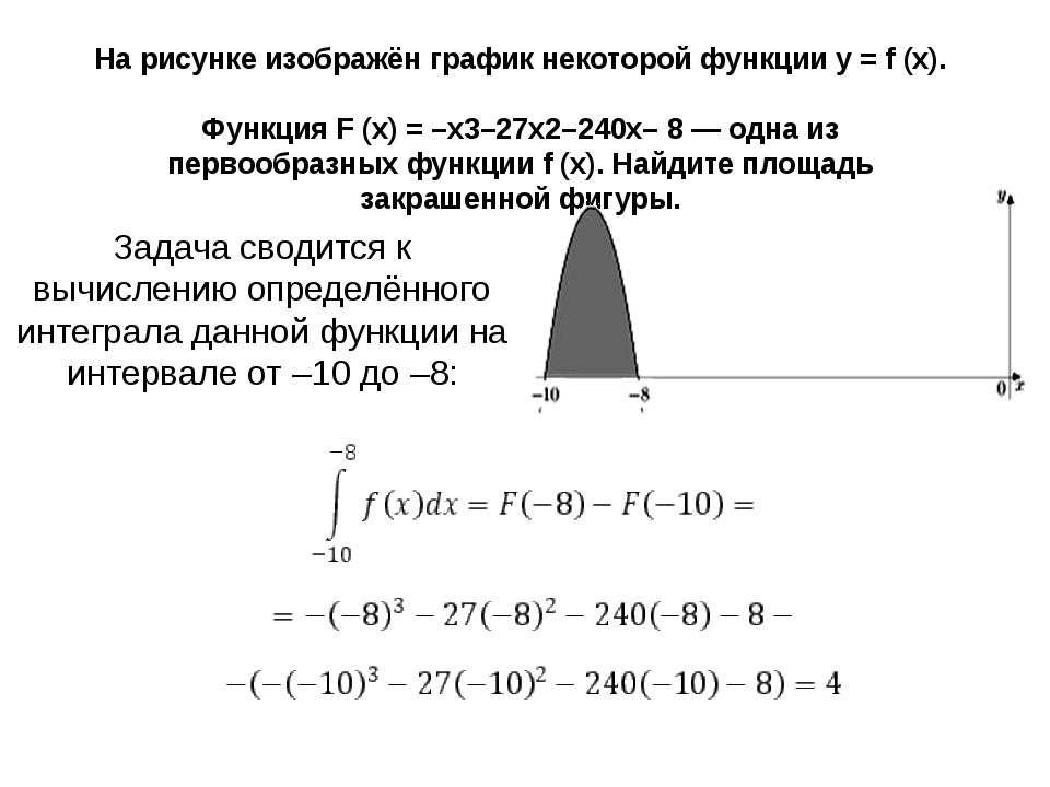 На рисунке изображён график некоторой функции y = f (x).  Функция F (x) = –x...